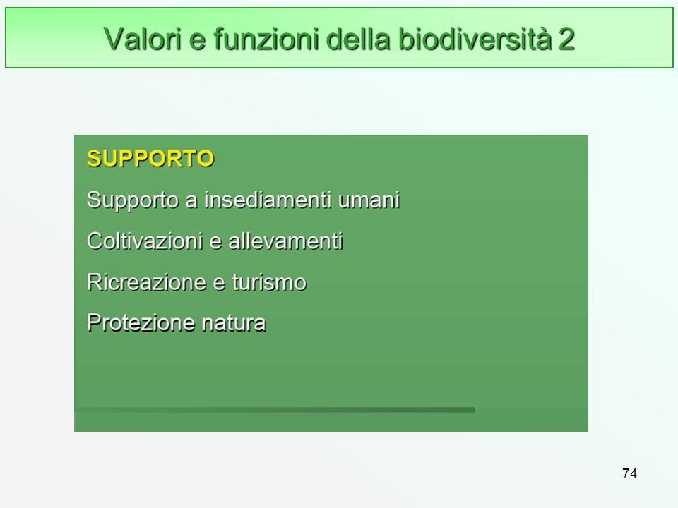 Valori e funzioni della biodiversità 2