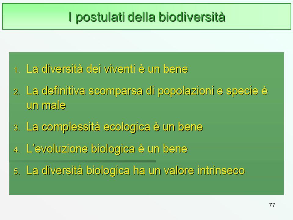 I postulati della biodiversità