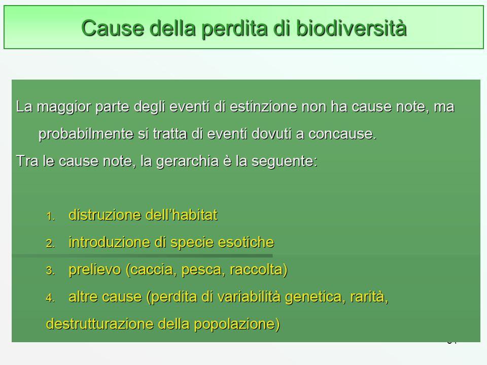 Cause della perdita di biodiversità