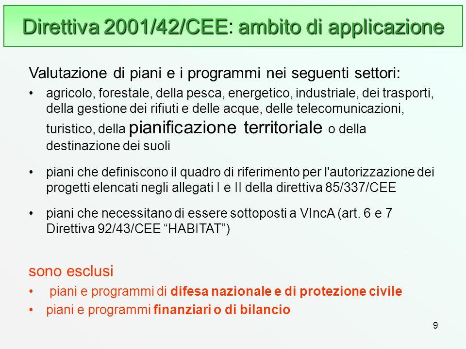 Direttiva 2001/42/CEE: ambito di applicazione