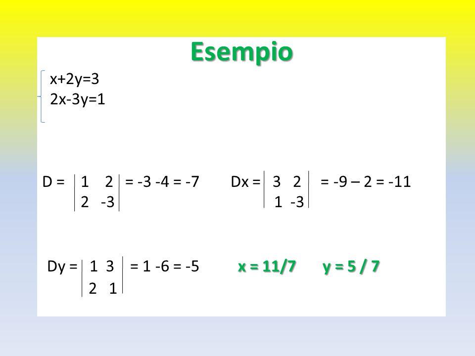 Esempio Dy = 1 3 = 1 -6 = -5 x = 11/7 y = 5 / 7 x+2y=3 2x-3y=1