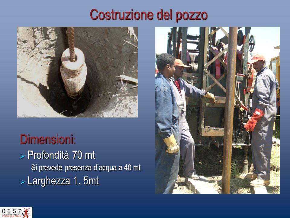 Costruzione del pozzo Dimensioni: Profondità 70 mt Larghezza 1. 5mt