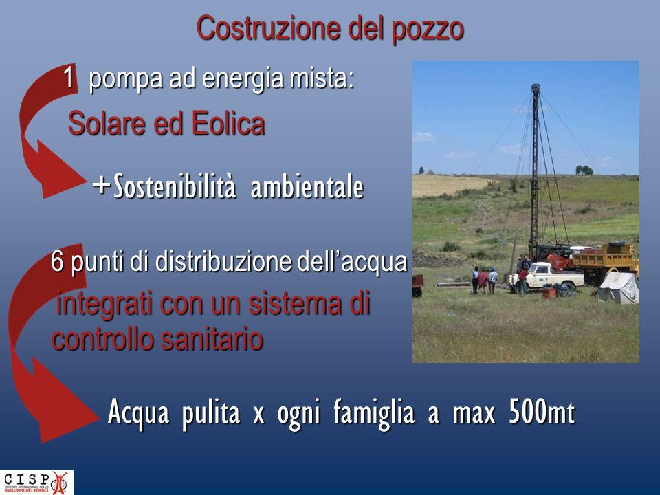 +Sostenibilità ambientale