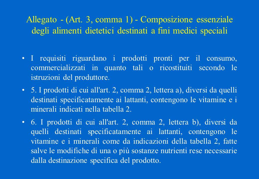 Allegato - (Art. 3, comma 1) - Composizione essenziale degli alimenti dietetici destinati a fini medici speciali