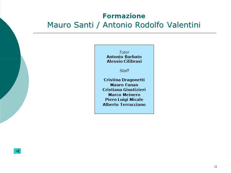 Formazione Mauro Santi / Antonio Rodolfo Valentini