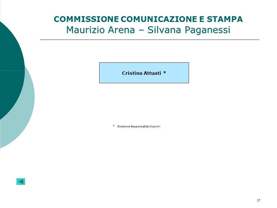 COMMISSIONE COMUNICAZIONE E STAMPA Maurizio Arena – Silvana Paganessi