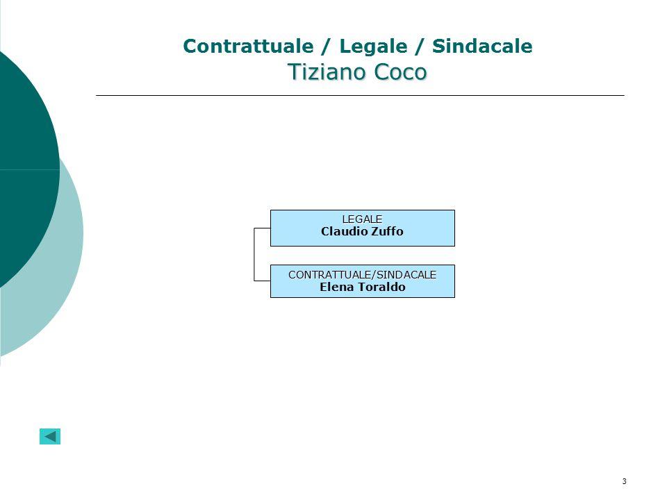 Contrattuale / Legale / Sindacale Tiziano Coco