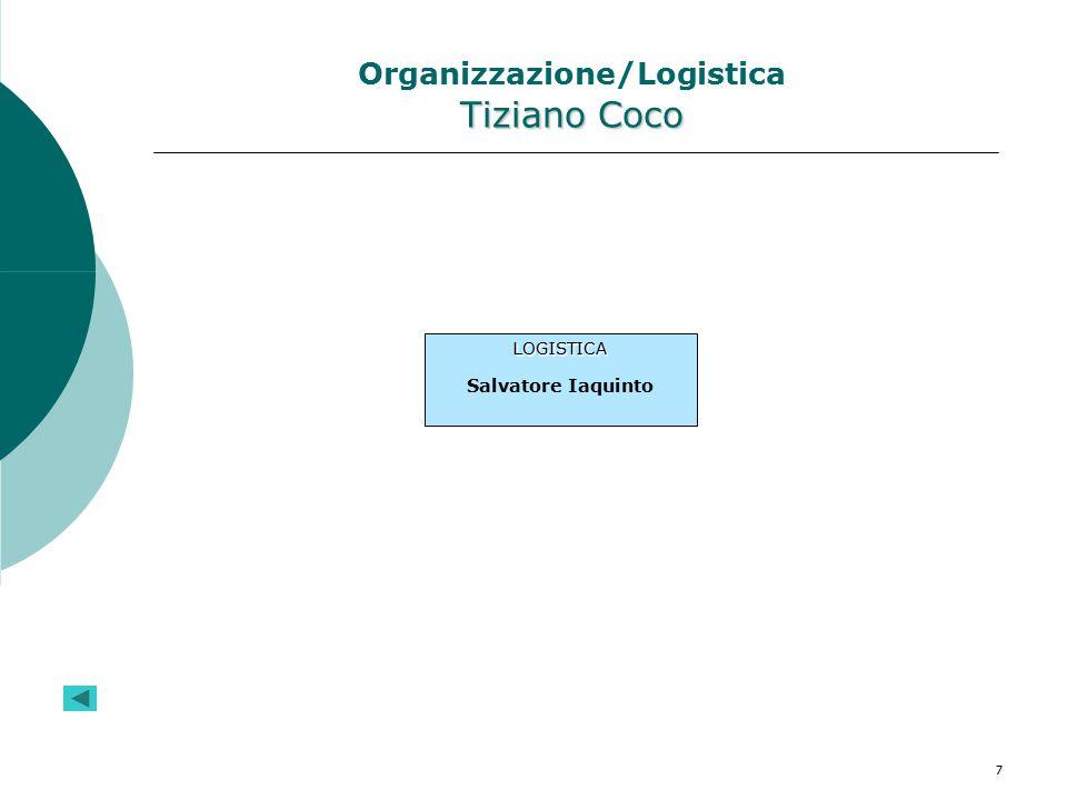 Organizzazione/Logistica Tiziano Coco