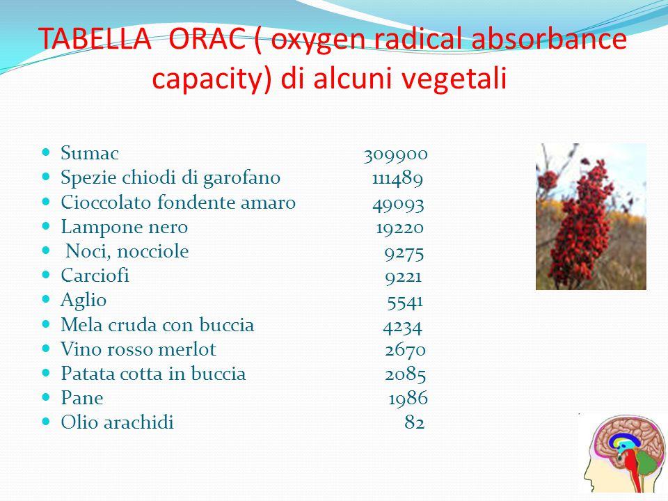 TABELLA ORAC ( oxygen radical absorbance capacity) di alcuni vegetali