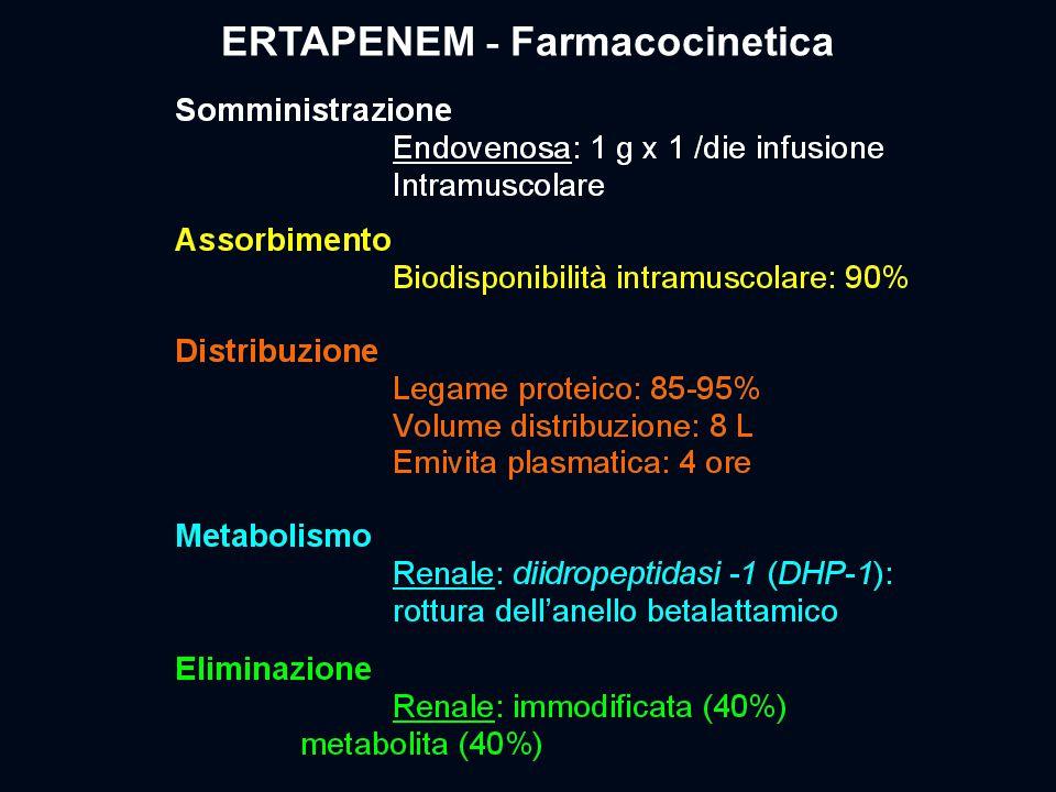 ERTAPENEM - Farmacocinetica