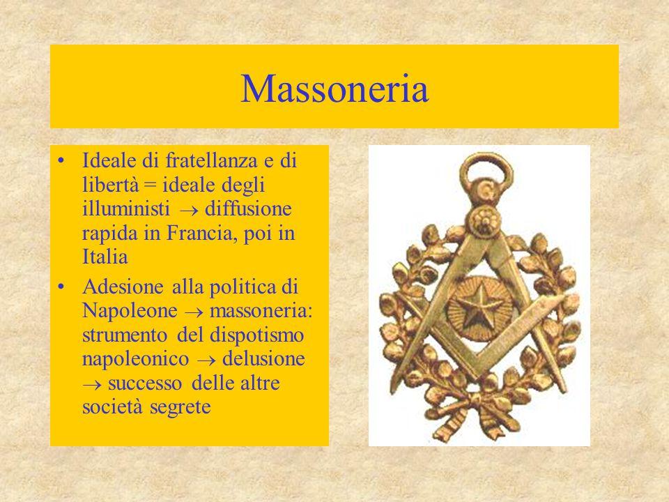 Massoneria Ideale di fratellanza e di libertà = ideale degli illuministi  diffusione rapida in Francia, poi in Italia.