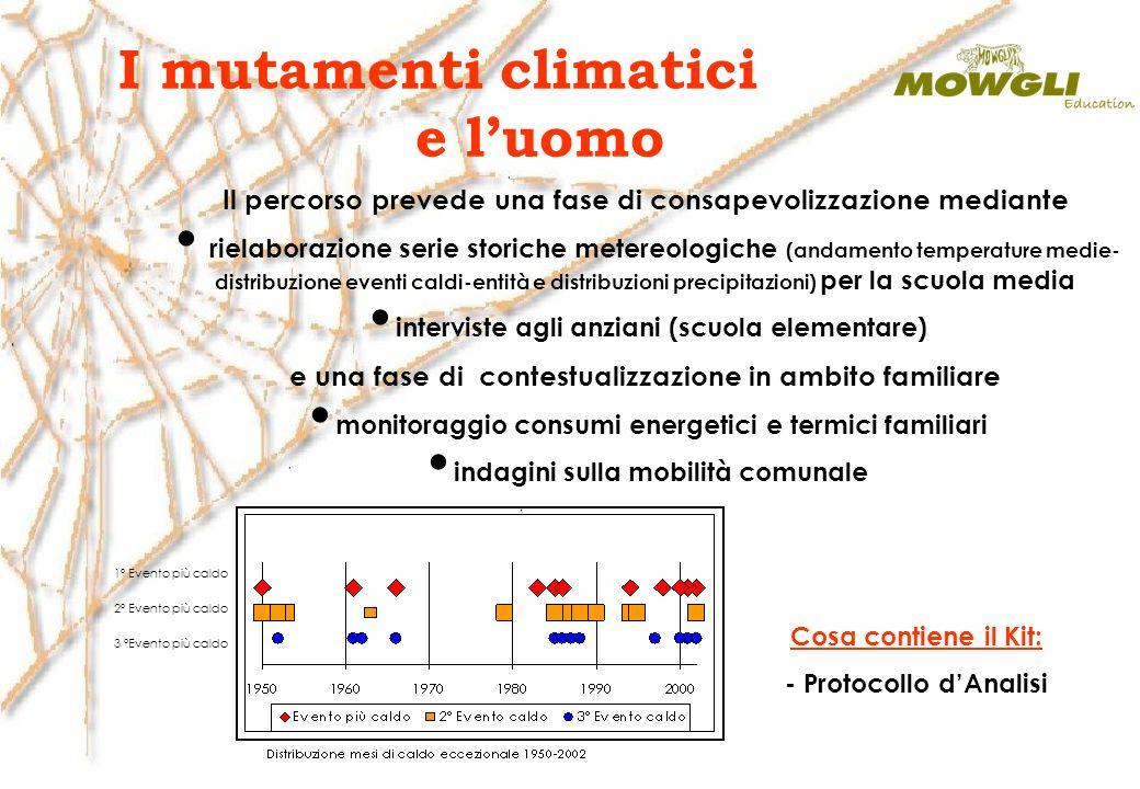 I mutamenti climatici e l'uomo
