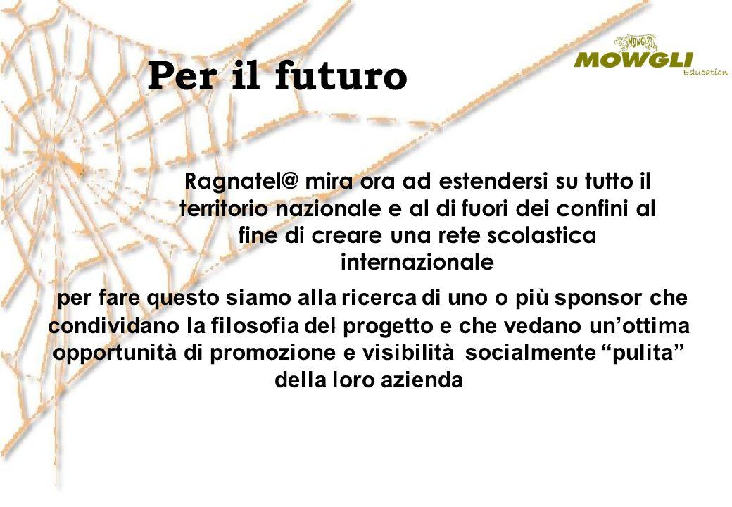 Per il futuro