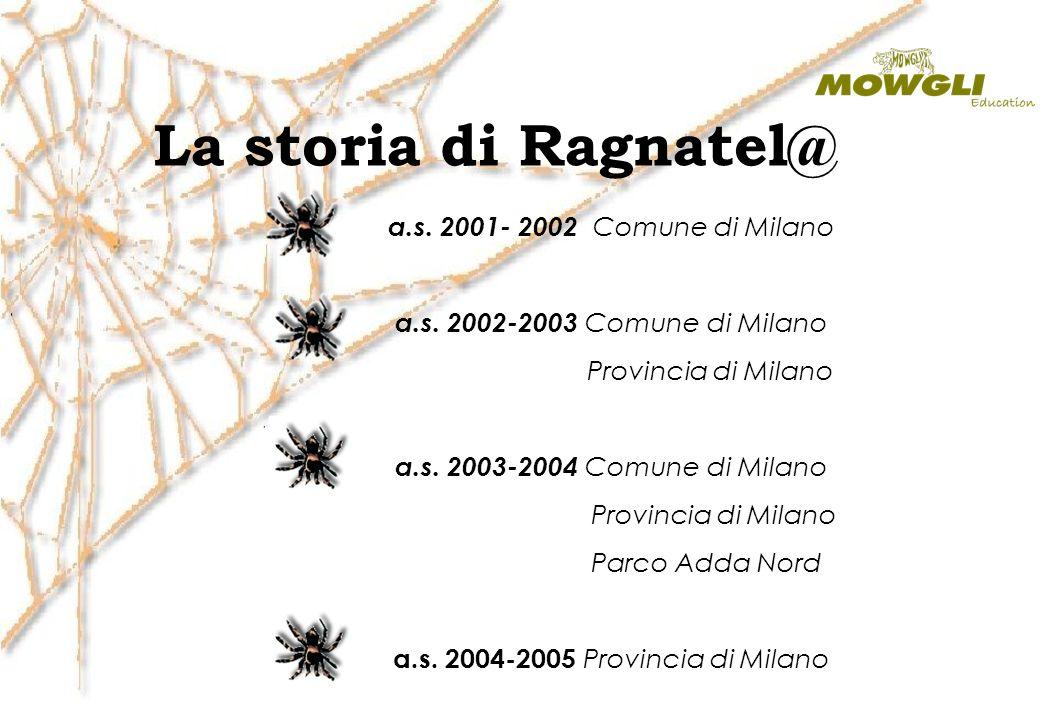 a.s. 2004-2005 Provincia di Milano