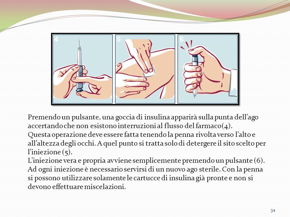 Premendo un pulsante, una goccia di insulina apparirà sulla punta dell'ago accertando che non esistono interruzioni al flusso del farmaco(4).