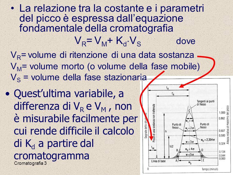 La relazione tra la costante e i parametri del picco è espressa dall'equazione fondamentale della cromatografia