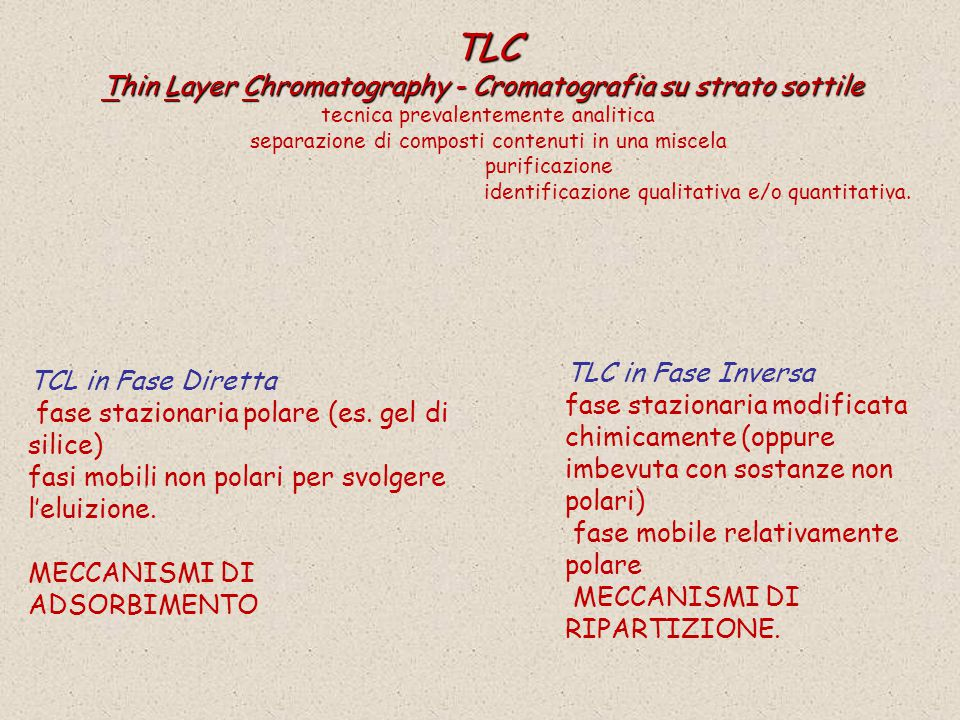 TLC Thin Layer Chromatography - Cromatografia su strato sottile
