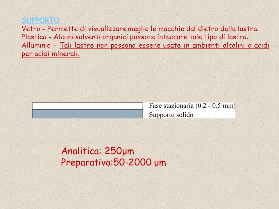 Analitica: 250μm Preparativa:50-2000 μm SUPPORTO