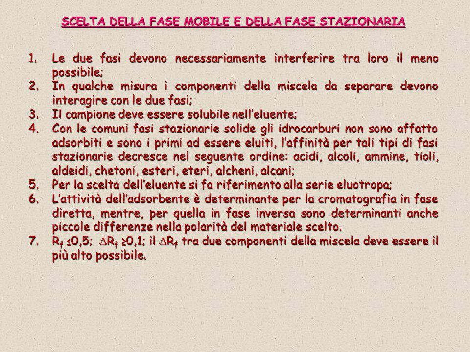 SCELTA DELLA FASE MOBILE E DELLA FASE STAZIONARIA