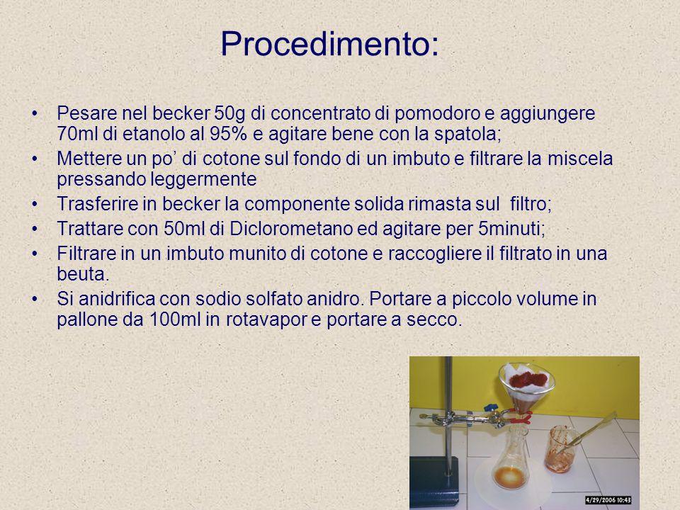 Procedimento: Pesare nel becker 50g di concentrato di pomodoro e aggiungere 70ml di etanolo al 95% e agitare bene con la spatola;
