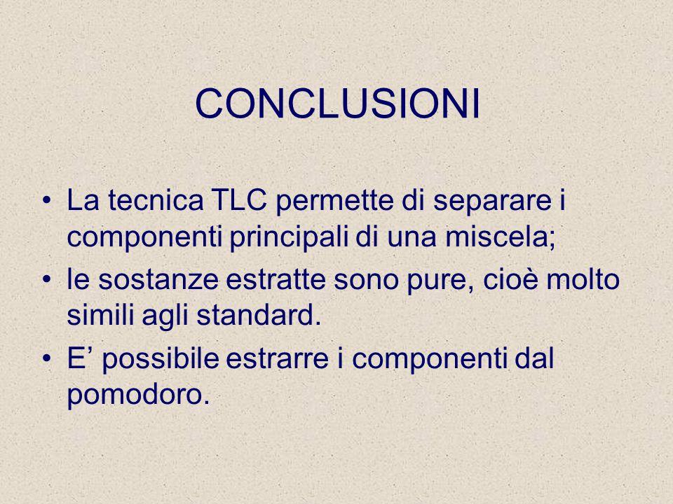 CONCLUSIONI La tecnica TLC permette di separare i componenti principali di una miscela;
