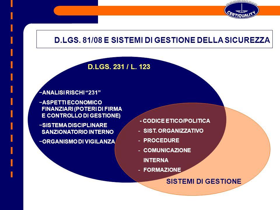D.LGS. 81/08 E SISTEMI DI GESTIONE DELLA SICUREZZA