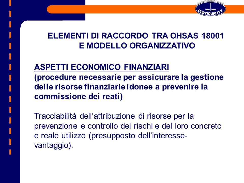 ELEMENTI DI RACCORDO TRA OHSAS 18001 E MODELLO ORGANIZZATIVO