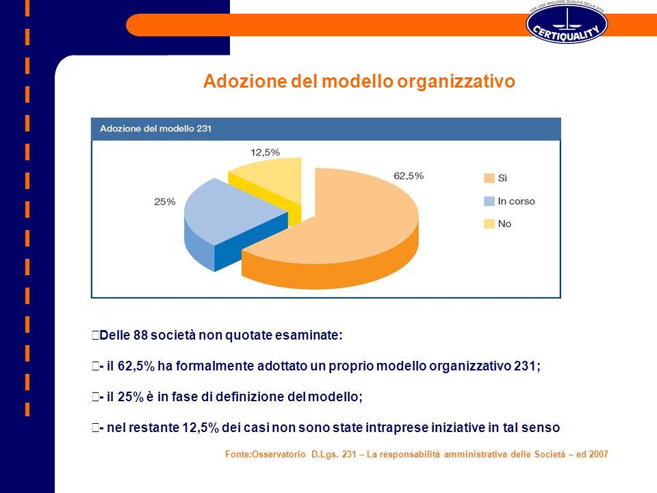 Adozione del modello organizzativo