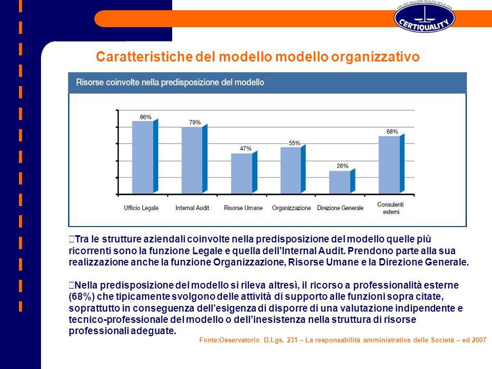 Caratteristiche del modello modello organizzativo