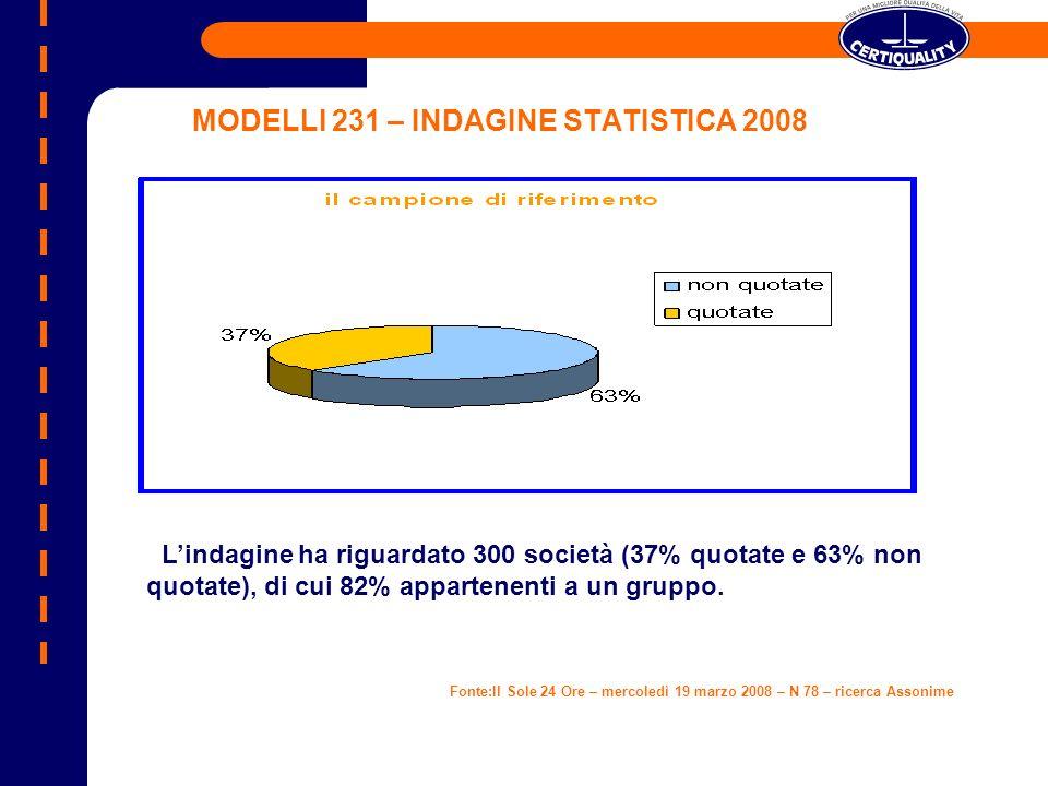 MODELLI 231 – INDAGINE STATISTICA 2008