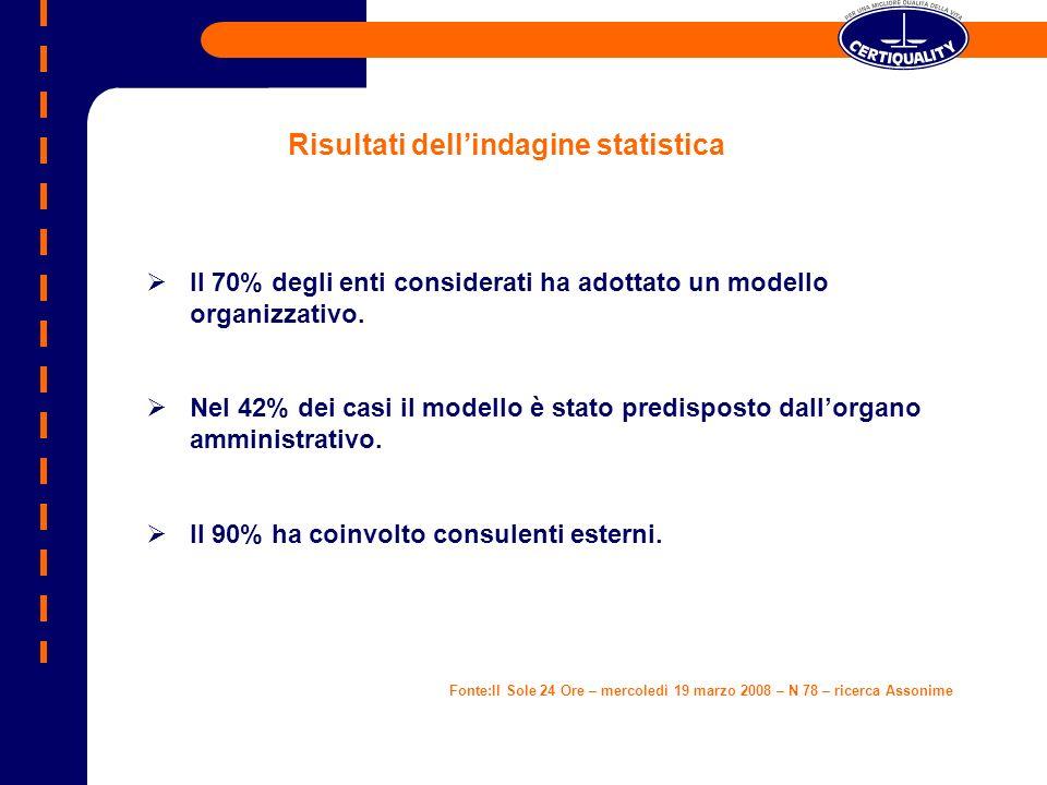 Risultati dell'indagine statistica