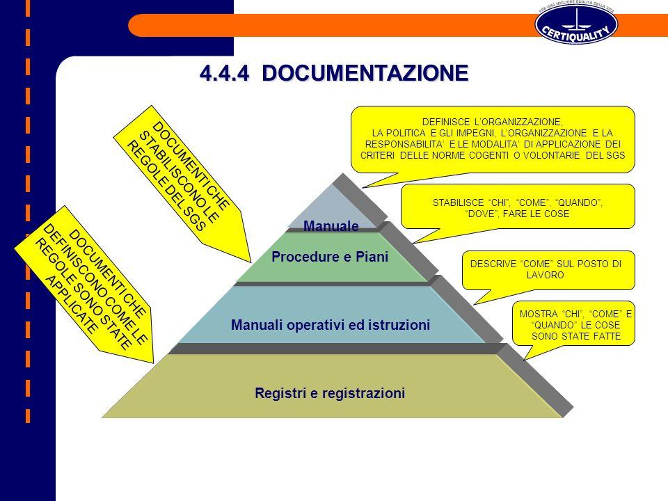 Registri e registrazioni Manuali operativi ed istruzioni
