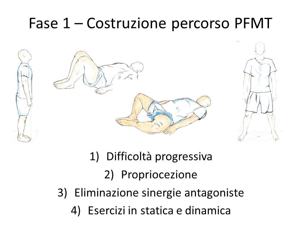 Fase 1 – Costruzione percorso PFMT