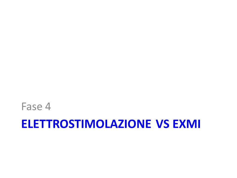 Elettrostimolazione vs ExMI