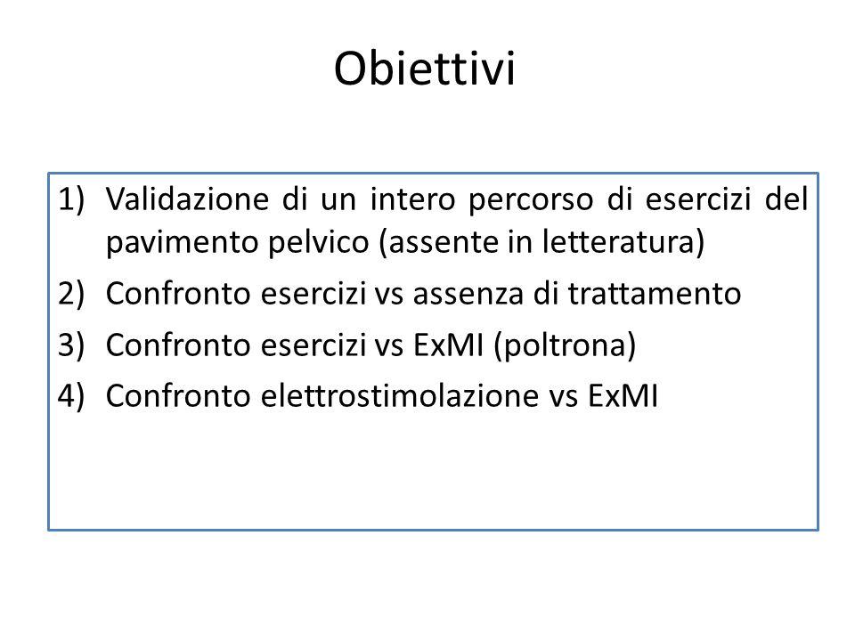 Obiettivi Validazione di un intero percorso di esercizi del pavimento pelvico (assente in letteratura)