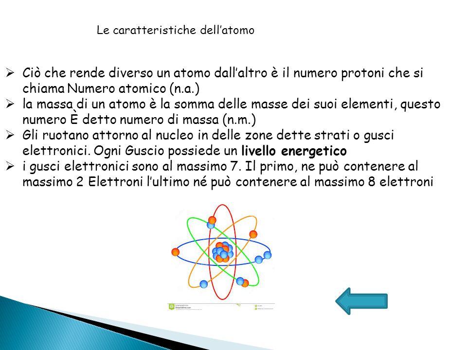 Le caratteristiche dell'atomo
