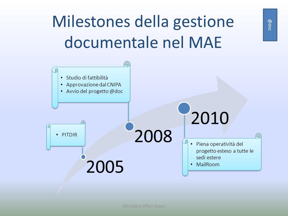 Milestones della gestione documentale nel MAE