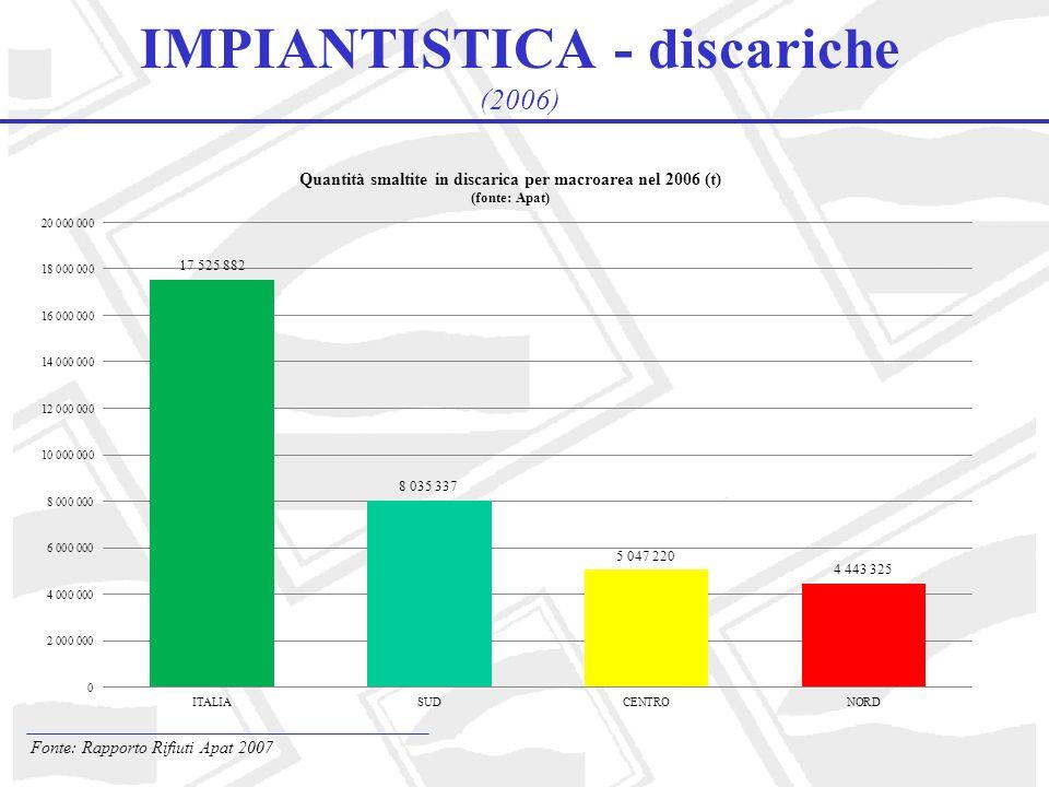 IMPIANTISTICA - discariche (2006)