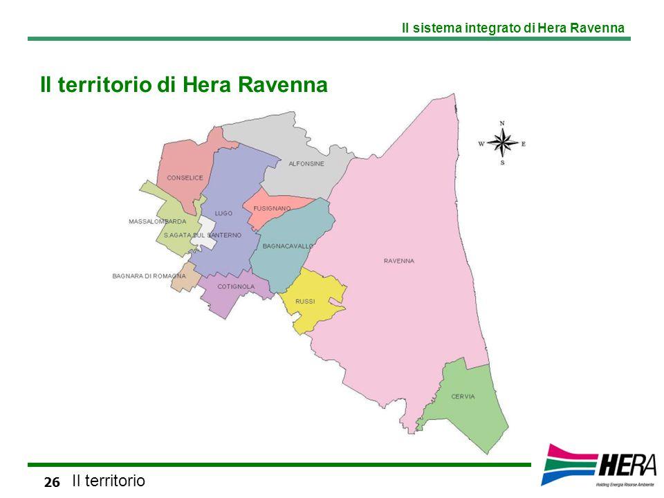 Il territorio di Hera Ravenna