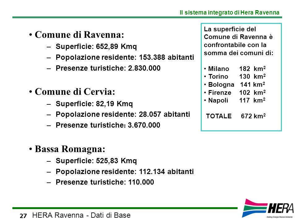 Comune di Ravenna: Comune di Cervia: Bassa Romagna: