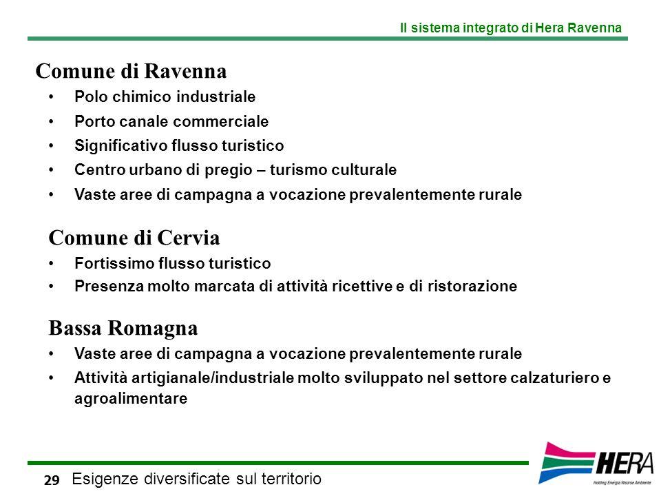 Comune di Ravenna Comune di Cervia Bassa Romagna
