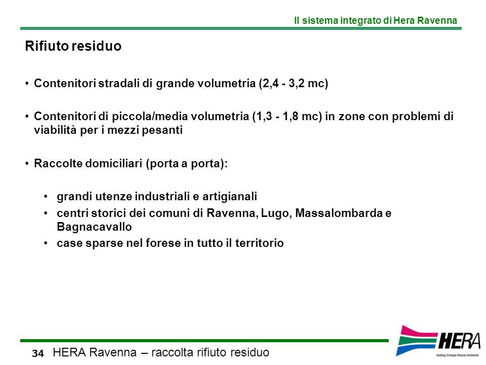 Rifiuto residuo HERA Ravenna – raccolta rifiuto residuo