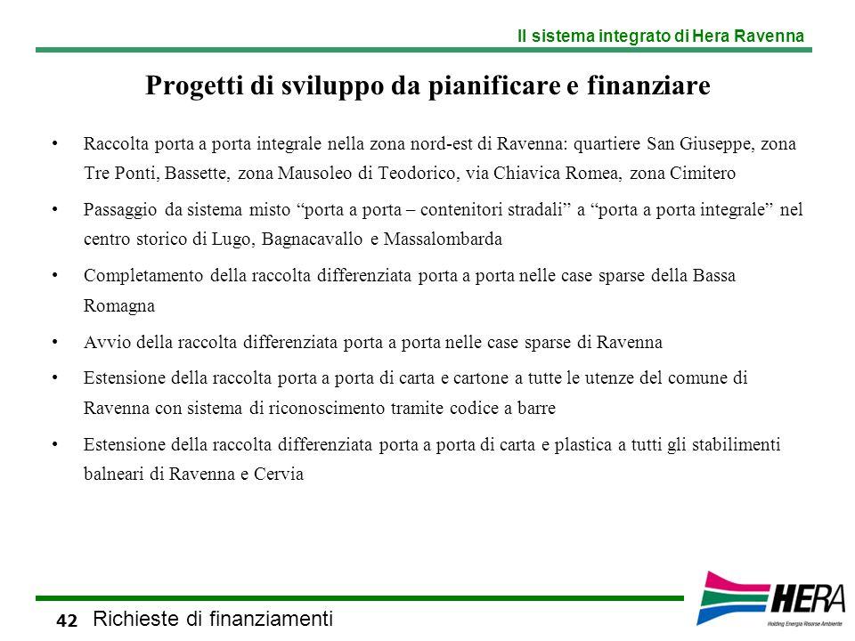 Progetti di sviluppo da pianificare e finanziare