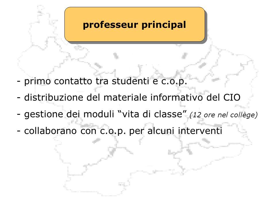 professeur principal - primo contatto tra studenti e c.o.p. - distribuzione del materiale informativo del CIO.