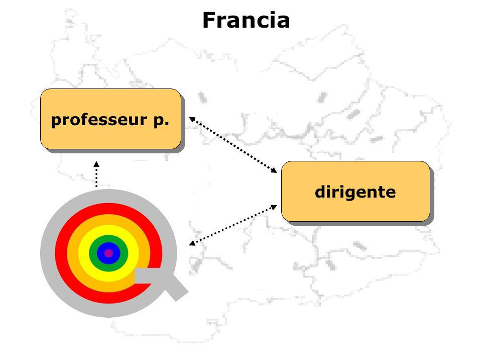 Francia professeur p. dirigente cop