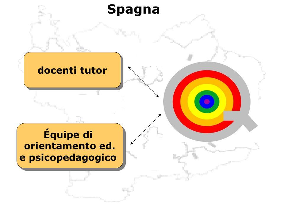 Spagna docenti tutor Dipartimento orientamento Équipe di