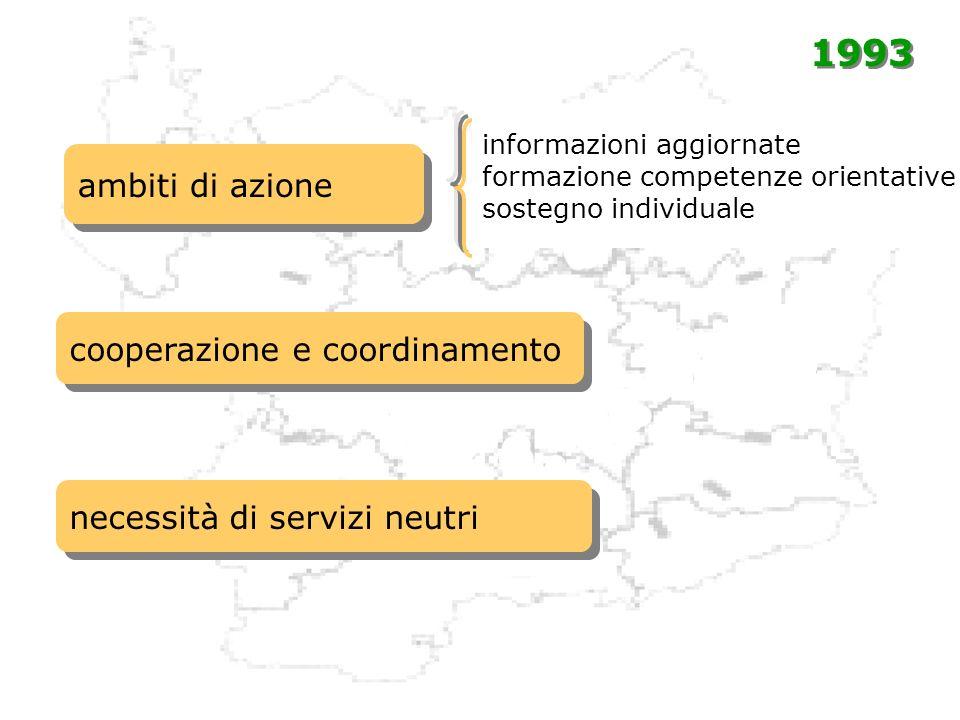 1993 ambiti di azione cooperazione e coordinamento