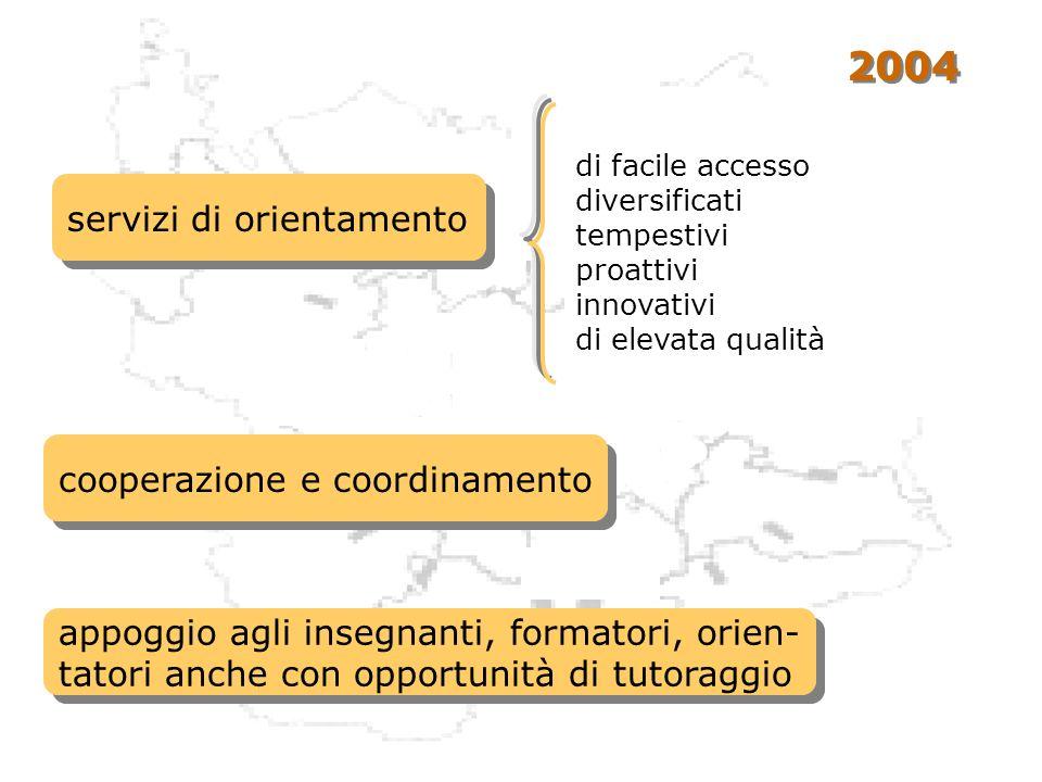 2004 servizi di orientamento cooperazione e coordinamento