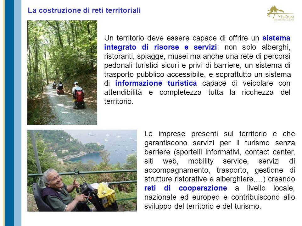 La costruzione di reti territoriali