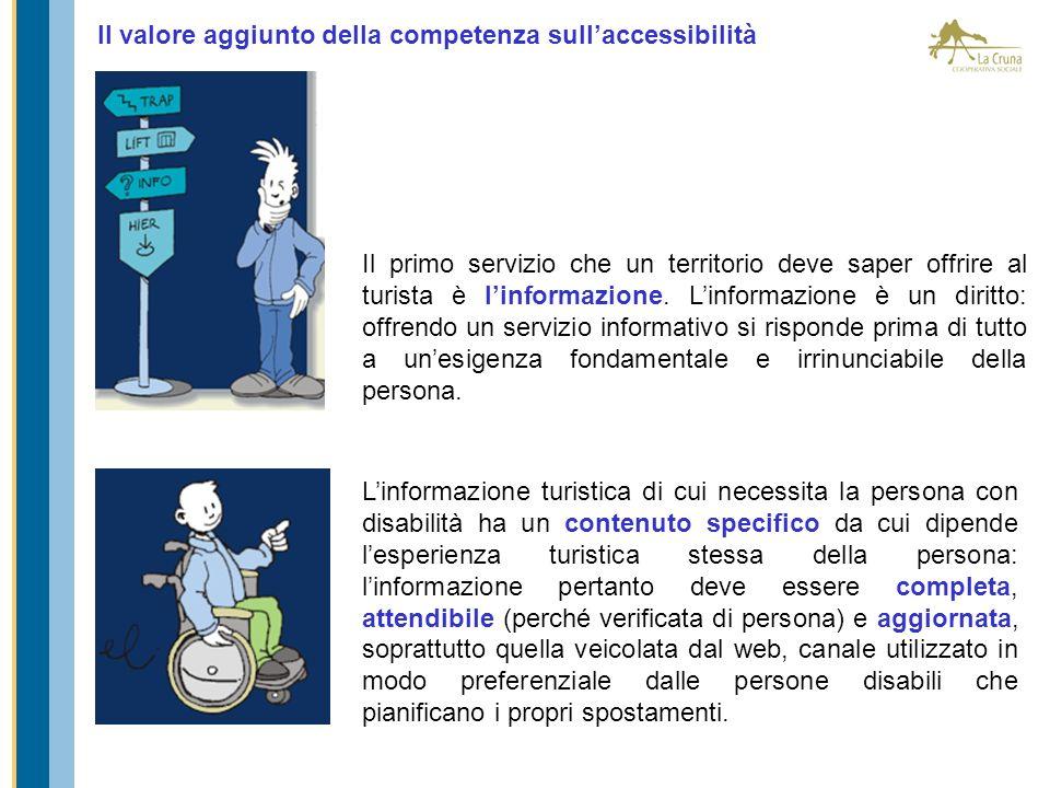 Il valore aggiunto della competenza sull'accessibilità
